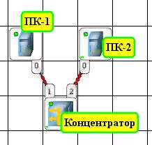 Диалоговое окно работы с сетевым интерфейсом ПК