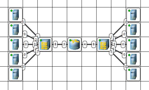 Настройка шлюза по умолчанию, а также IP и маски для LAN3 (для левой подсети)