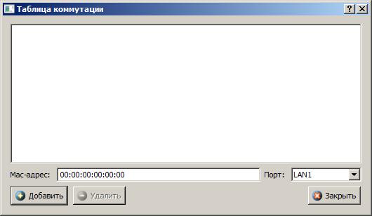 Таблица маршрутизации маршрутизатора