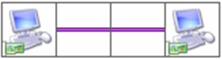 Прямое соединение двух ПК перекрестным кабелем (красного цвета)
