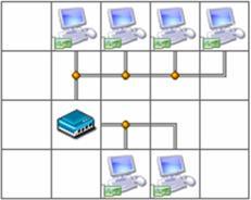 Соединение двух хабов между собой (слева) и решение той же задачи посредством восьмипортового свитча