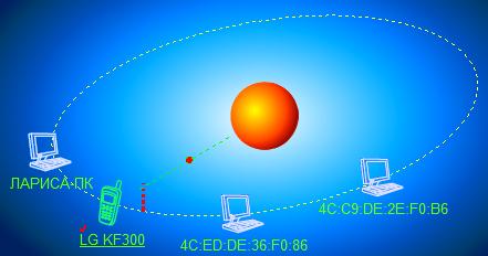 На ПК появилась анимация связи устройств