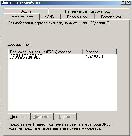 Вкладка Серверы имен